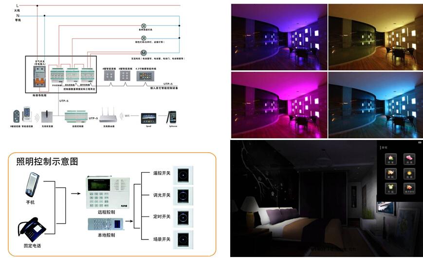 智能照明控制系统 - 建筑智能化系统集成
